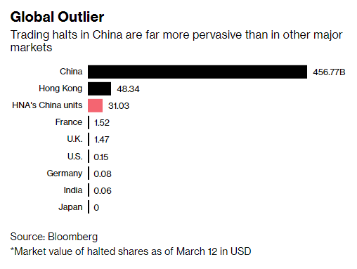 Thị trường chứng khoán 7,4 nghìn tỷ USD dị thường của Trung Quốc: Mua cổ phiếu vì tên đẹp, chưa tốt nghiệp cấp 3 cũng chơi chứng - Ảnh 4.