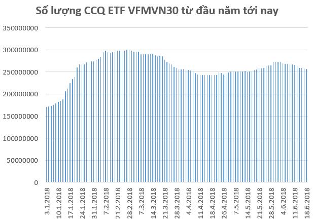 Lần thứ hai thủng mốc 1.000 điểm trong năm 2018, điều gì đang diễn ra với TTCK Việt Nam? - Ảnh 2.