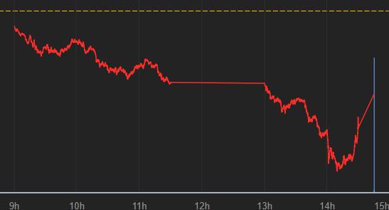 Thị trường cơ sở gặp khó, giá trị chuyển nhượng phân khúc phái sinh tăng vọt lên trên 10.000 tỷ đồng trong phiên 19/6 - Ảnh 1.