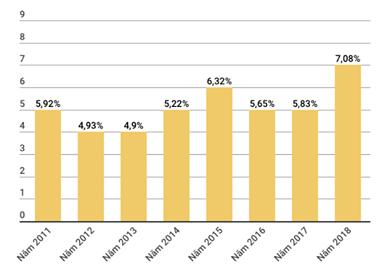 GDP Việt Nam 6 tháng đầu năm tăng 7,08% cao nhất từ năm 2011 - Ảnh 1.