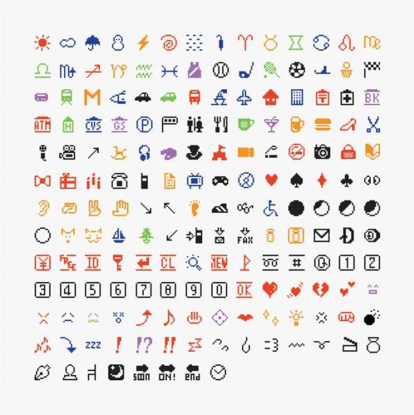 Những điều chưa biết về Emoji hay cách mà nó thay đổi ngôn ngữ toàn cầu - Ảnh 2.