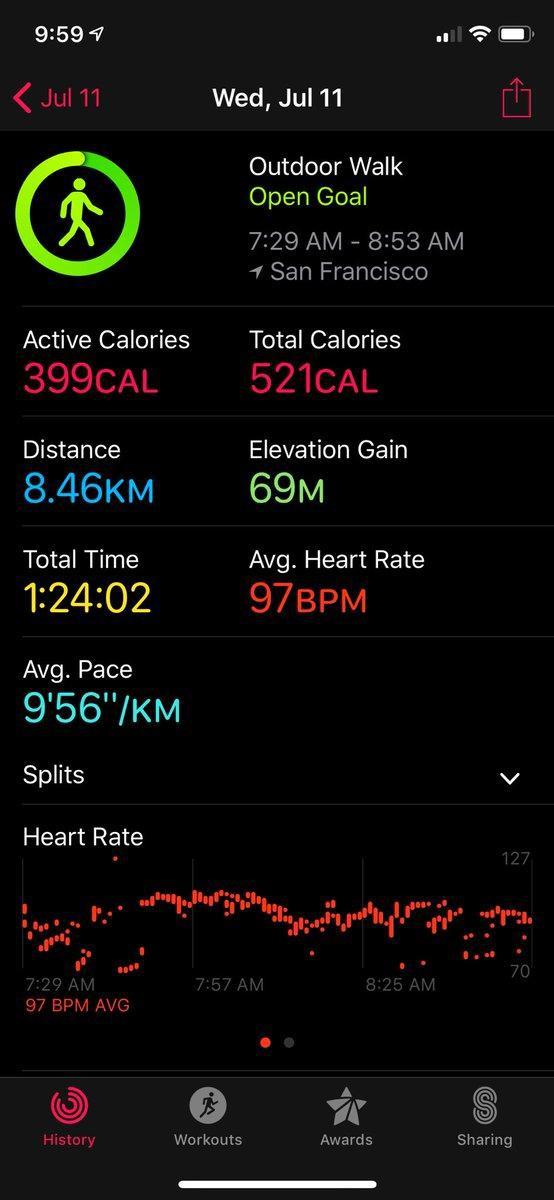 CEO của mạng xã hội Twitter: Tôi đi bộ hơn 8 km mỗi ngày để đến chỗ làm, đó là khoản đầu tư đáng giá nhất cho mọi thành công - Ảnh 1.