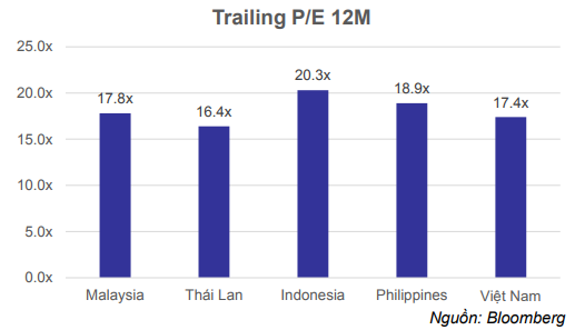 Chứng khoán Việt Nam sẽ bước vào sóng tăng trong nửa cuối năm, Vn-Index có thể trở lại 1.200 điểm - Ảnh 1.