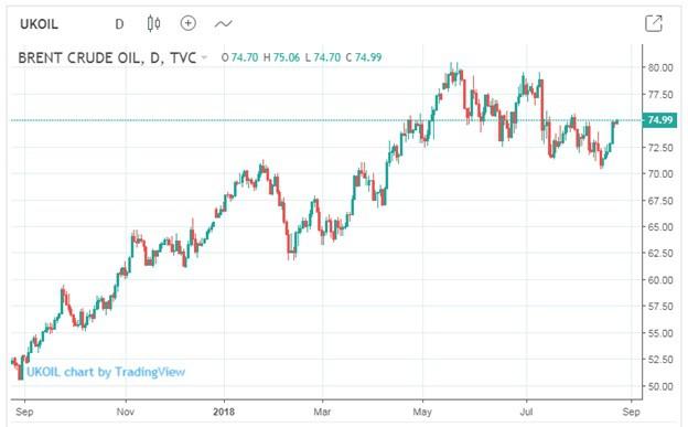 Có thể hoãn thoái vốn Nhà nước đến sau 2020, GAS còn hấp dẫn? - Ảnh 1.