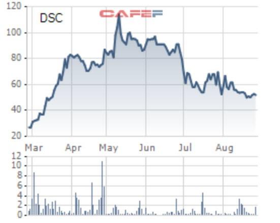 Chứng khoán Đà Nẵng (DSC) phát hành 8 triệu cổ phiếu giá chưa bằng 1/5 thị giá - Ảnh 1.