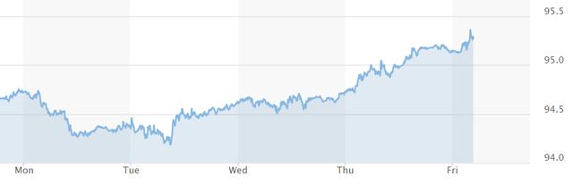 Chiều 3/8: USD ngân hàng tăng tiếp, USD chợ đen tiến sát 23.600 đồng - Ảnh 1.