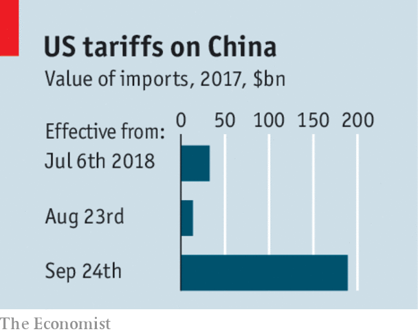 Economist: Chiến thương mại Mỹ-Trung sẽ kéo dài? - Ảnh 2.