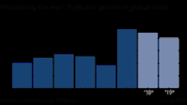 Các công ty châu Á bỏ chạy khỏi cuộc chiến thương mại Mỹ-Trung - Ảnh 3.