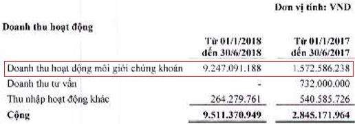 Chứng khoán Toàn Cầu của Chủ tịch Quách Mạnh Hồng chỉ tăng vốn lên 339 tỷ  đồng, thay thế kế hoạch 1.000 tỷ trước đó - Ảnh 2.