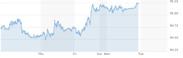 Sau kỳ nghỉ Lễ 2/9, tỷ giá trung tâm tăng 10 đồng - Ảnh 1.