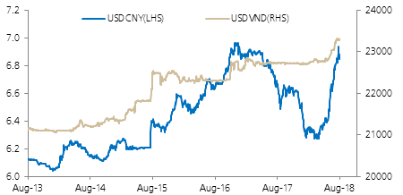 UBS: Thị trường vốn Việt Nam sẽ tăng trưởng đáng kể trong 5 năm tới - Ảnh 3.
