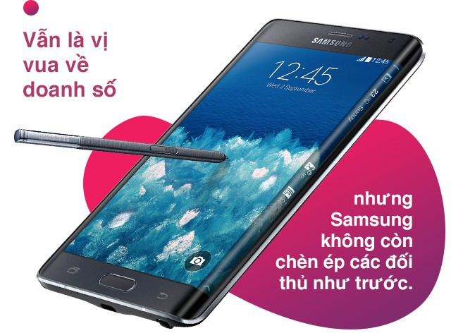 Nhìn thấu bản chất: Samsung đang cố tình để Huawei, Xiaomi, Oppo vươn lên chiếm thị phần? - Ảnh 3.