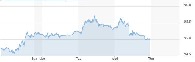 Tỷ giá trọng điểm bất động, USD ngân hàng tăng giảm trái chiều - Ảnh 1.