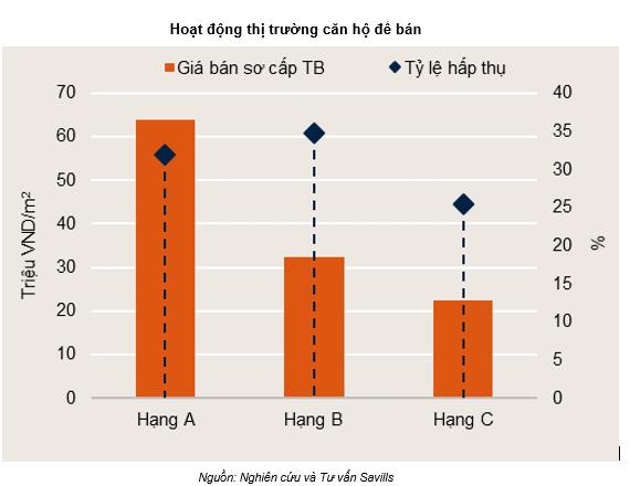 Nguồn cung khổng lồ chung cư chuẩn bị đổ vào thị trường BĐS Hà Nội trong năm 2019 - Ảnh 1.