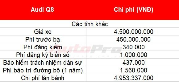 Cách tính giá lăn bánh loạt xe mới vừa ra mắt tại Việt Nam: Toàn xe tiền tỷ - Ảnh 35.
