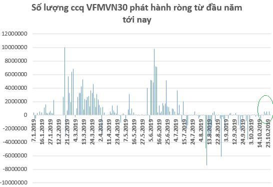 """Thương chiến """"hạ nhiệt"""", kỳ vọng FED tiếp tục hạ lãi suất, cơ hội cho VN-Index vượt 1.000 điểm? - Ảnh 1."""