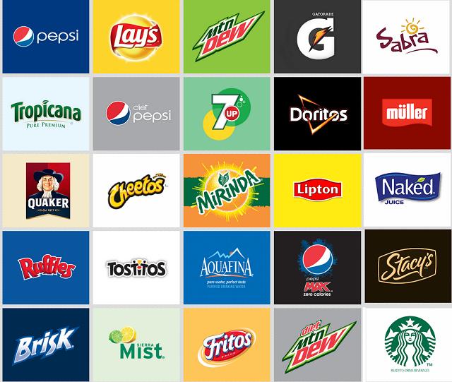 Doanh nghiệp nào sở hữu nhiều thương hiệu nổi tiếng nhất thế giới? - Ảnh 2.
