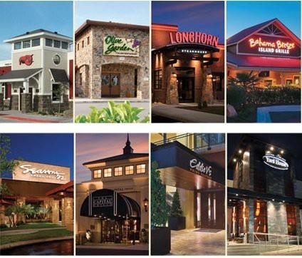 Doanh nghiệp nào sở hữu nhiều thương hiệu nổi tiếng nhất thế giới? - Ảnh 8.