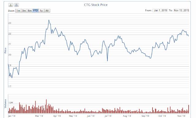 Sau giao dịch thỏa thuận, VietinBank hở room hơn 28 triệu cổ phiếu - Ảnh 1.