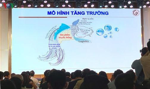 Tăng trưởng xuất khẩu chững lại, TP HCM đang tìm hướng đi mới - Ảnh 2.
