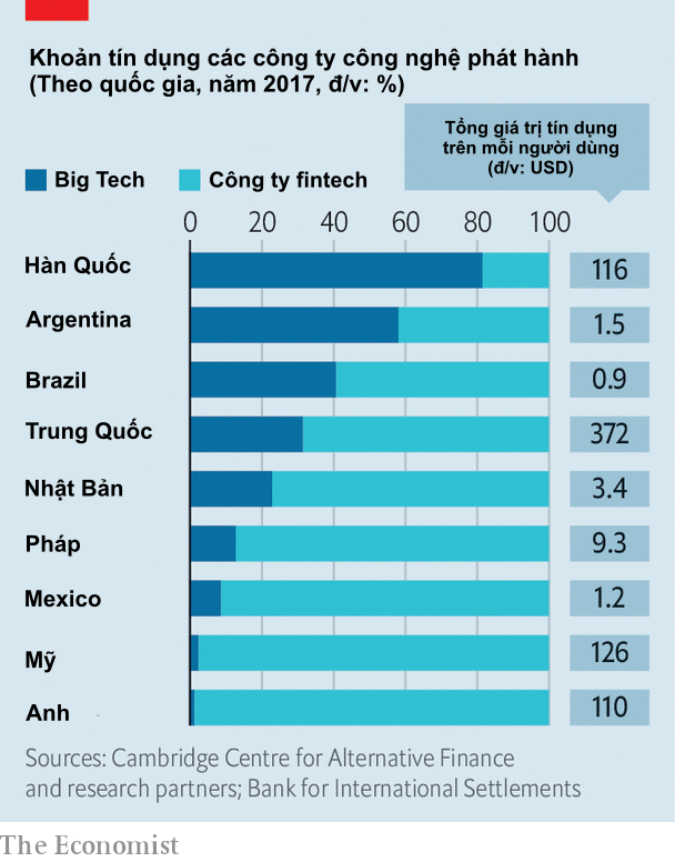 4 đại gia công nghệ cùng để mắt và cạnh tranh gắt gao trong cuộc đua fintech, nhưng mục đích cuối cùng không phải là cạnh tranh với ngân hàng mà là thứ đáng giá hơn nhiều lần! - Ảnh 1.