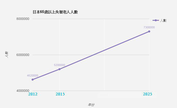 Gần 16.000 người Nhật Bản bỗng dưng mất tích mỗi năm và chỉ một số ít quay về, rốt cuộc họ đã đi đâu? - Ảnh 2.