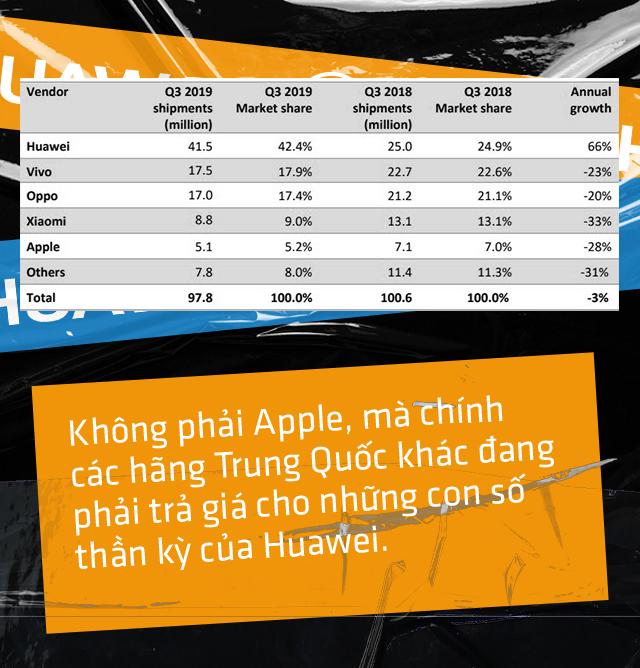 Smartphone Trung Quốc đang chia làm 2 phe để cắn xé lẫn nhau một cách gay gắt chưa từng thấy - Ảnh 6.