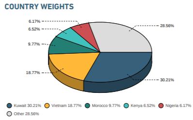 MSCI Frontier Markets Index thêm mới HDB vào danh mục, giảm số lượng cổ phiếu thị trường Kuwait - Ảnh 2.