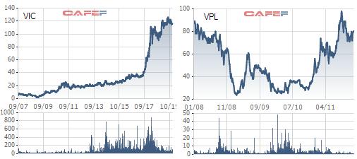 Lần đóng cửa dứt khoát Tập đoàn tài chính Vincom của tỷ phú Phạm Nhật Vượng - Ảnh 1.