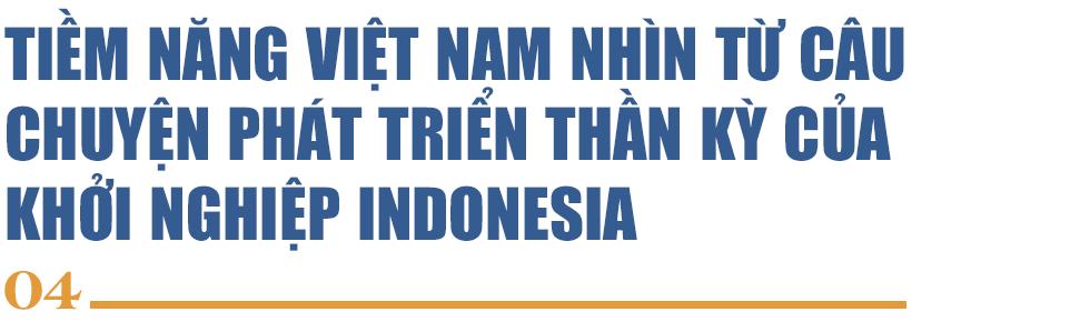 Lê Diệp Kiều Trang: Số mình có lẽ không có duyên làm thuê, đam mê lớn nhất bây giờ là các startup Việt Nam! - Ảnh 8.