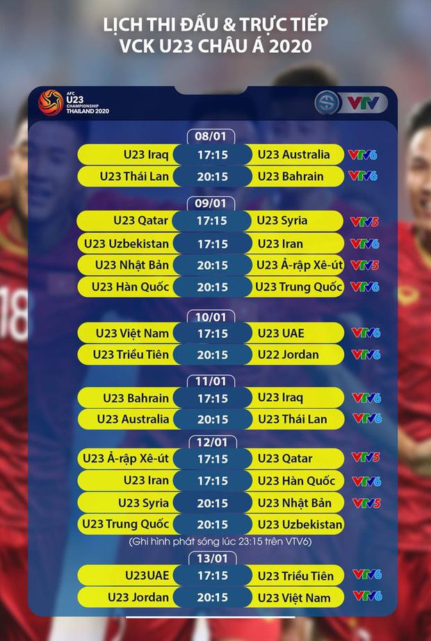 HLV Park Hang-seo: Thiếu Văn Hậu, nguy cơ thủng lưới của U23 Việt Nam tăng cao ở VCK U23 châu Á 2020 - Ảnh 4.