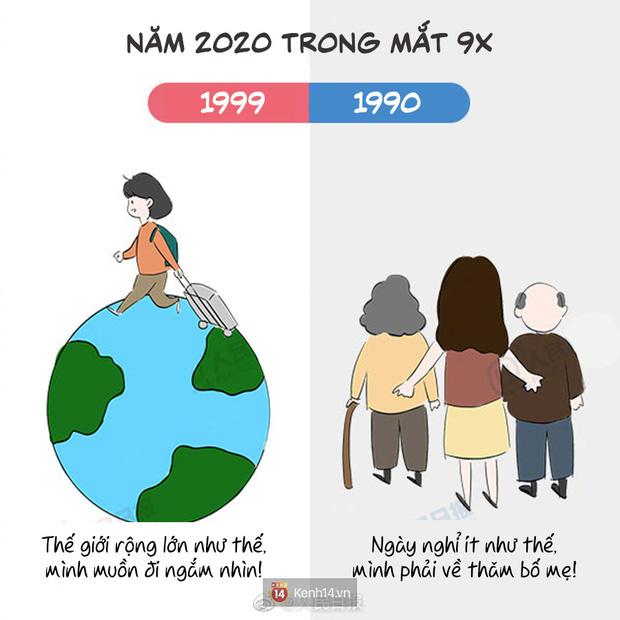 Năm 2020 của thế hệ 9X: Khi 1999 chập chững vào đời cũng là lúc 1990 bước sang tuổi 30! - Ảnh 1.