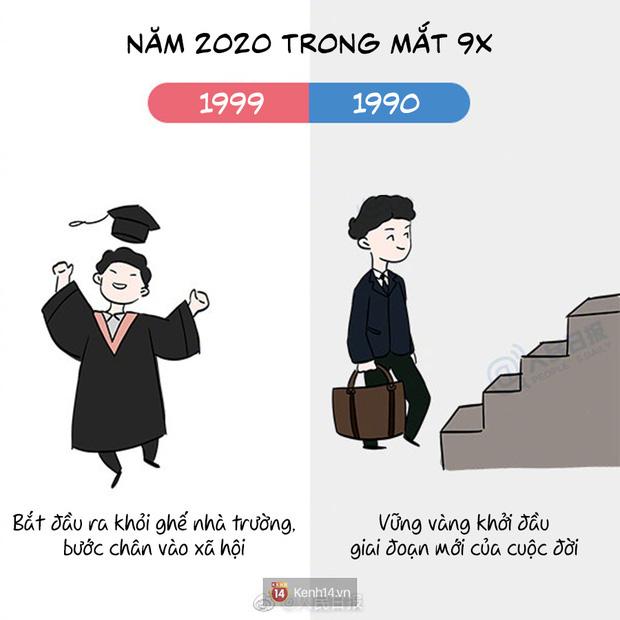 Năm 2020 của thế hệ 9X: Khi 1999 chập chững vào đời cũng là lúc 1990 bước sang tuổi 30! - Ảnh 9.