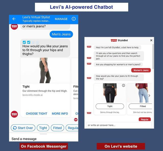 Lập kỷ lục doanh thu sau gần 2 thập kỷ nát bấy, chiến lược chấn động của trùm jean Levi's: Tự biến mình thành startup, thay máu 9/11 quản lý cấp cao, marketing hạn chế giặt quần để bảo vệ môi trường... - Ảnh 5.