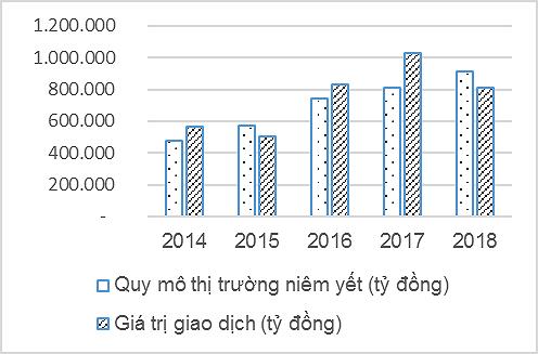 Hỗ trợ phát triển thị trường trái phiếu Chính phủ Việt Nam - Ảnh 1.