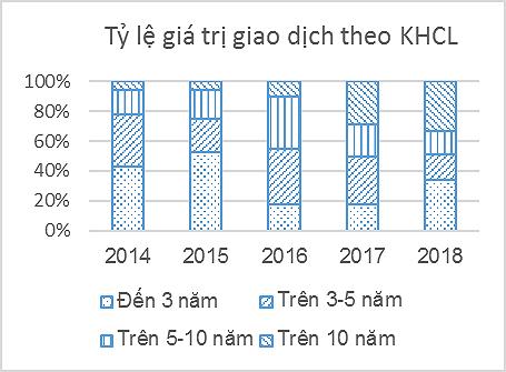Hỗ trợ phát triển thị trường trái phiếu Chính phủ Việt Nam - Ảnh 8.