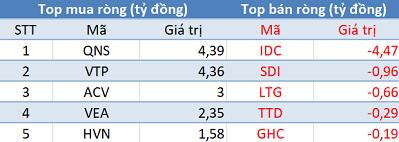 Khối ngoại mua ròng 10 phiên liên tiếp, Vn-Index áp sát mốc 990 điểm trong phiên 21/2 - Ảnh 3.