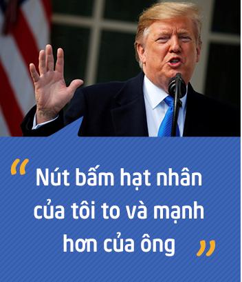 """Con đường từ kẻ thù tới tuyên bố """"phải lòng nhau"""" của Donald Trump và Kim Jong Un - Ảnh 3."""