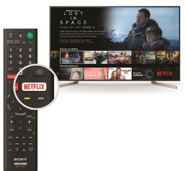 Vì sao Sony Android TV cuốn hút người Việt đến vậy? - Ảnh 2.