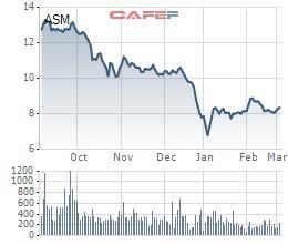 Lãi kỷ lục trên nghìn tỷ, Sao Mai Group (ASM) phát hành 17 triệu cổ phiếu trả cổ tức - Ảnh 1.