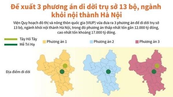 3 phương án di dời 13 Bộ ngành ra khu vực Mễ Trì, Tây Hồ Tây - Ảnh 1.