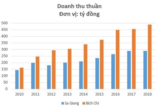 Đưa phồng tôm Việt Nam ra Thế giới, doanh nghiệp Đồng Tháp thu về hàng trăm tỷ mỗi năm - Ảnh 1.