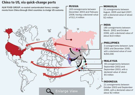 Trung Quốc đang nuôi hơn 1,4 tỷ dân của mình như thế nào? (Phần 1) - Ảnh 18.