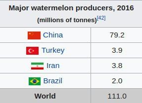 Trung Quốc đang nuôi hơn 1,4 tỷ dân của mình như thế nào? (Phần 1) - Ảnh 26.