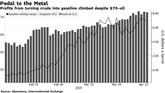 Dự báo giá dầu sẽ giảm vào cuối năm 2019 trước khi tăng trở lại vào 2020 - Ảnh 2.