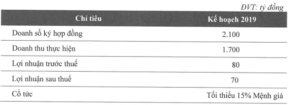 ĐHĐCĐ Searefico: Chuyển giao thế hệ và hoạt động theo mô hình Holdings Company, mục tiêu lãi ròng 70 tỷ đồng - Ảnh 2.