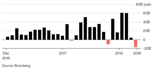 Những rủi ro đang bủa vây thị trường chứng khoán Trung Quốc - Ảnh 4.