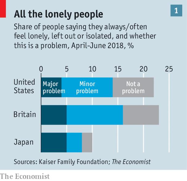 Không phải Brexit, đại dịch trăm năm cô đơn mới đang là hiểm họa lan rộng từ Anh ra toàn thế giới - Ảnh 6.