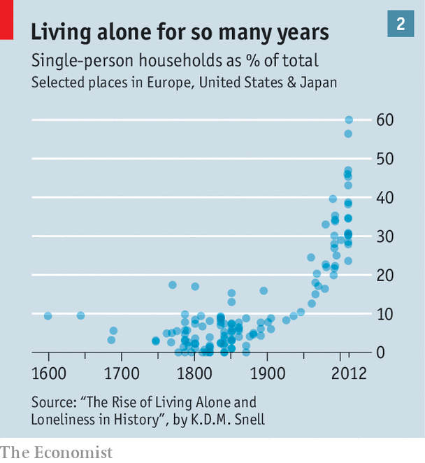 Không phải Brexit, đại dịch trăm năm cô đơn mới đang là hiểm họa lan rộng từ Anh ra toàn thế giới - Ảnh 7.