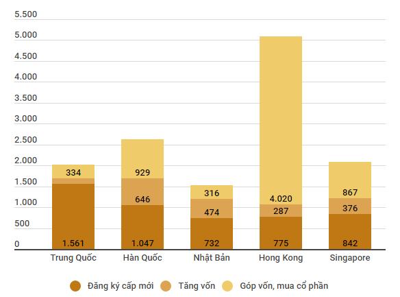 Thấy gì từ con số vốn FDI Trung Quốc vào Việt Nam tăng 450%?  - Ảnh 3.
